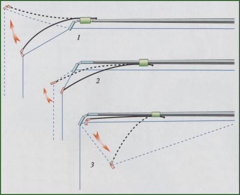 диаметр лески для ловли окуня на балансир